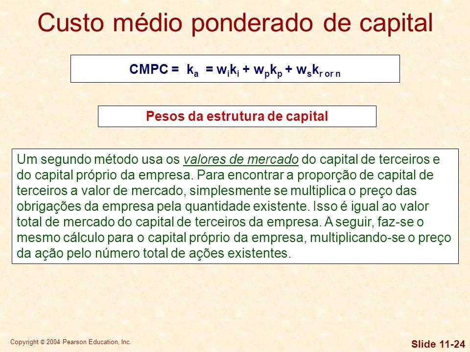 Copyright © 2004 Pearson Education, Inc. Slide 11-23 Um método utiliza valores contábeis extraídos do balanço da empresa. Por exemplo, para estimar o