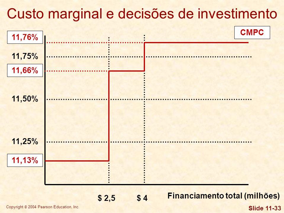 Copyright © 2004 Pearson Education, Inc. Slide 11-32 Custo marginal e decisões de investimento