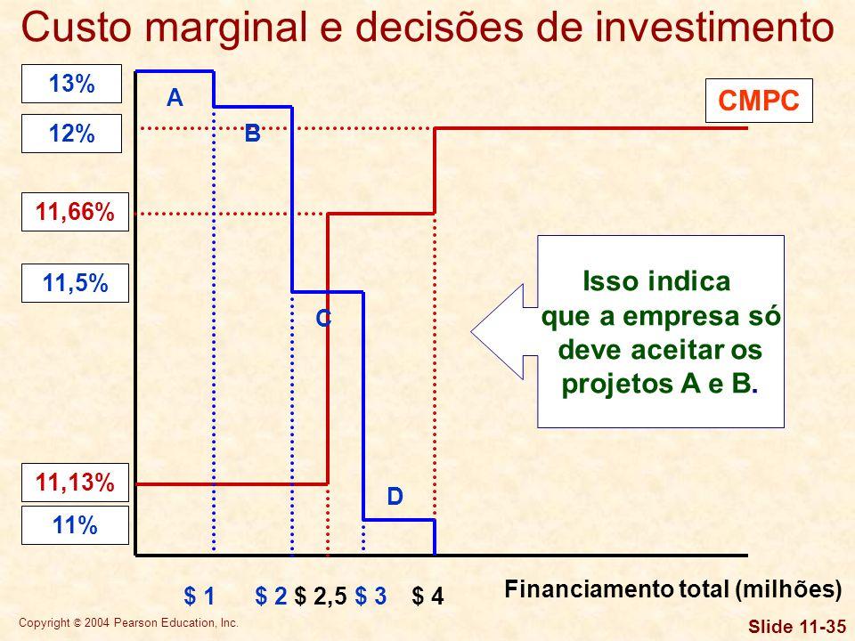 Copyright © 2004 Pearson Education, Inc. Slide 11-34 Custo marginal e decisões de investimento Escala de oportunidades de investimento (EOI) Suponhamo