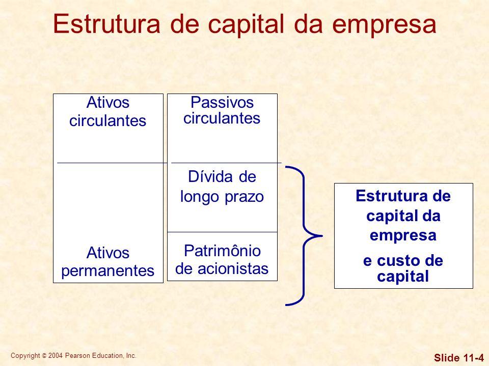 Copyright © 2004 Pearson Education, Inc. Slide 11-3 O custo de capital funciona como vínculo básico entre as decisões de investimento de longo prazo d