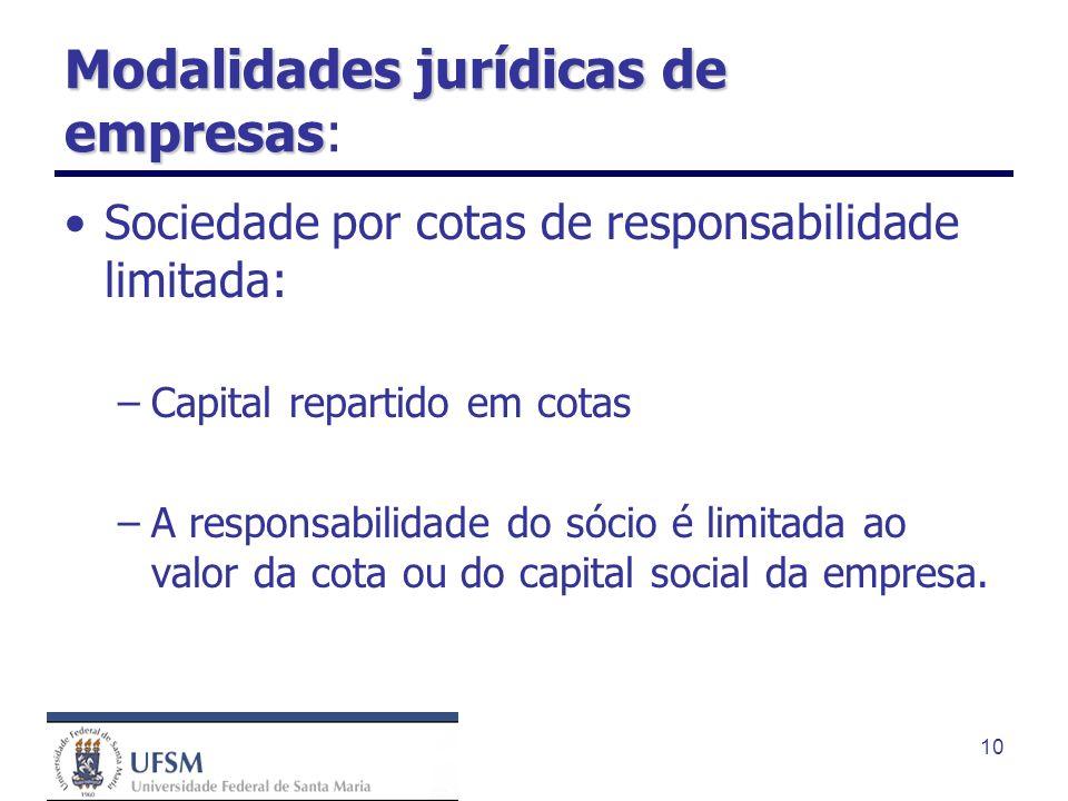 10 Modalidades jurídicas de empresas Modalidades jurídicas de empresas: Sociedade por cotas de responsabilidade limitada: –Capital repartido em cotas