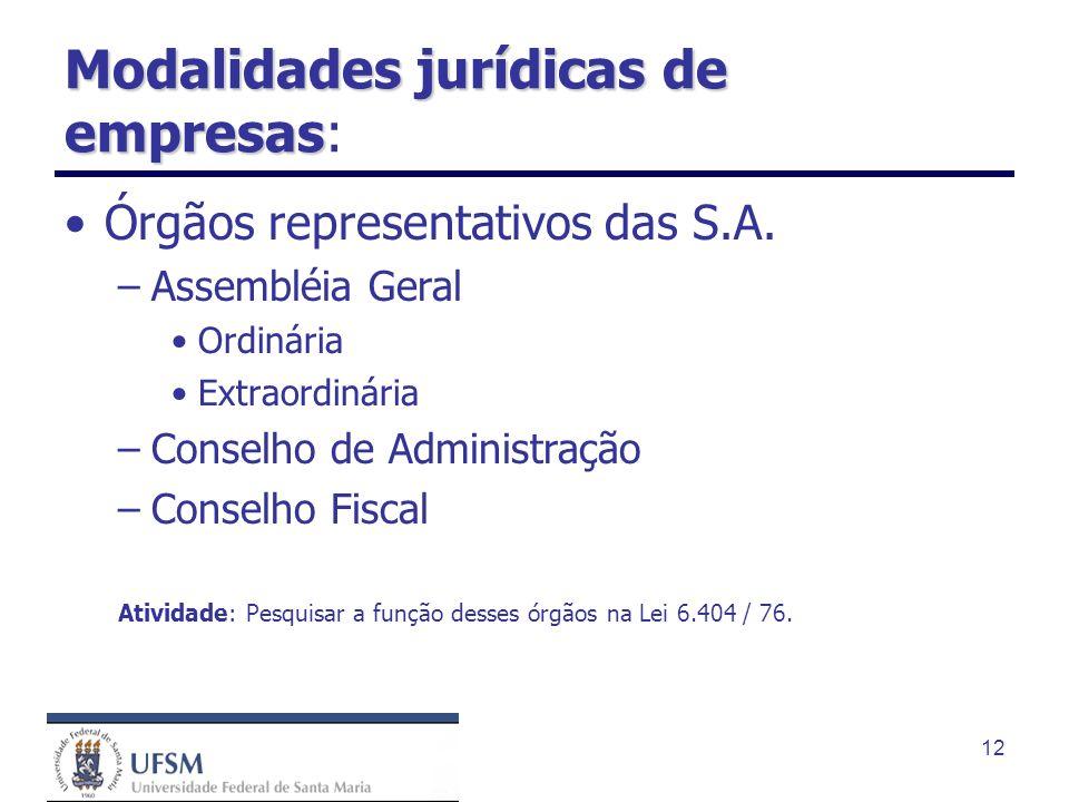 12 Modalidades jurídicas de empresas Modalidades jurídicas de empresas: Órgãos representativos das S.A. –Assembléia Geral Ordinária Extraordinária –Co