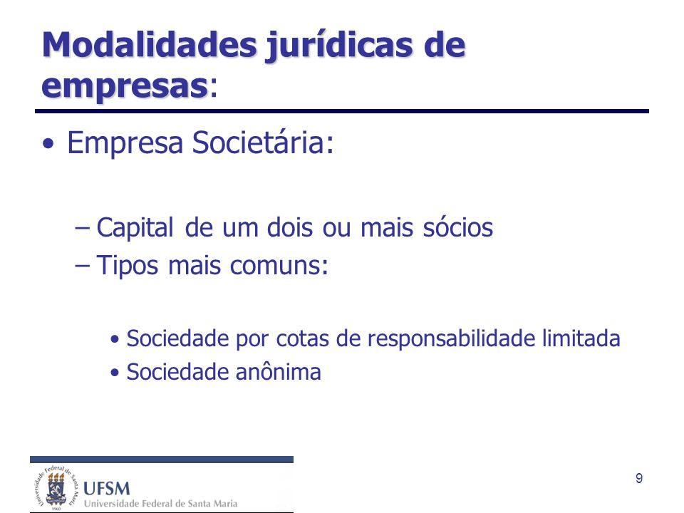 9 Modalidades jurídicas de empresas Modalidades jurídicas de empresas: Empresa Societária: –Capital de um dois ou mais sócios –Tipos mais comuns: Soci