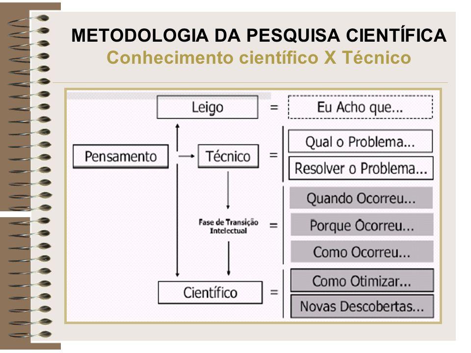 METODOLOGIA DA PESQUISA CIENTÍFICA Conhecimento científico X Técnico