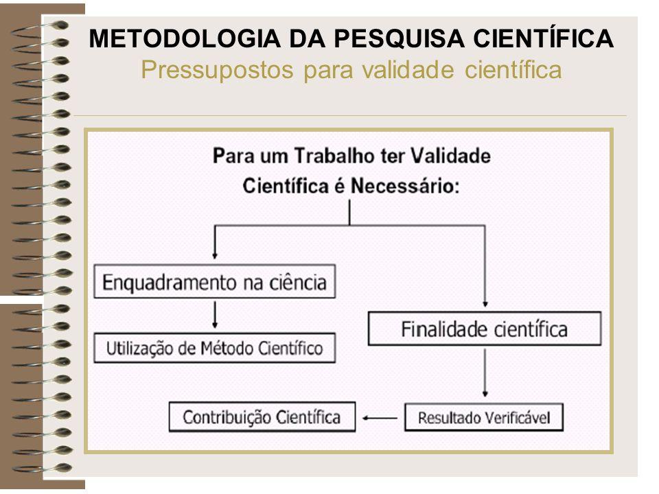 METODOLOGIA DA PESQUISA CIENTÍFICA Pressupostos para validade científica