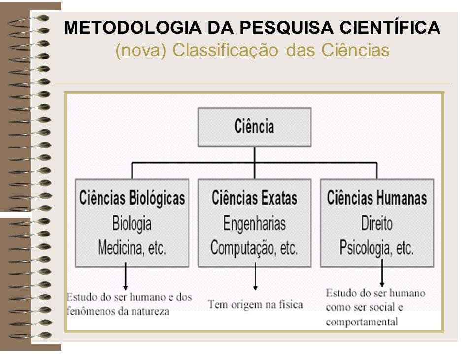 METODOLOGIA DA PESQUISA CIENTÍFICA (nova) Classificação das Ciências