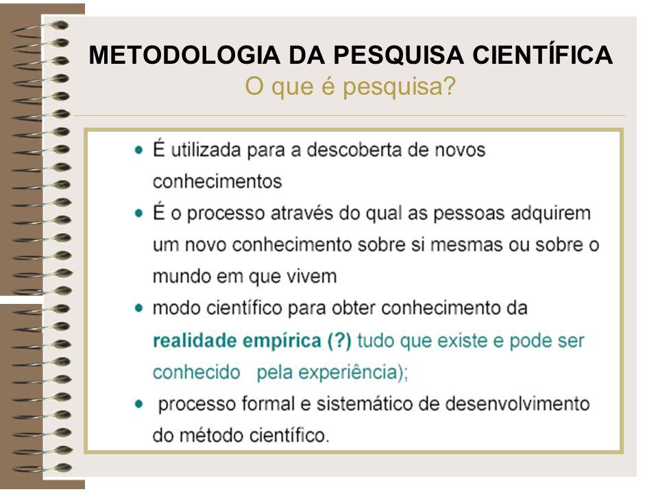 METODOLOGIA DA PESQUISA CIENTÍFICA O que é pesquisa?