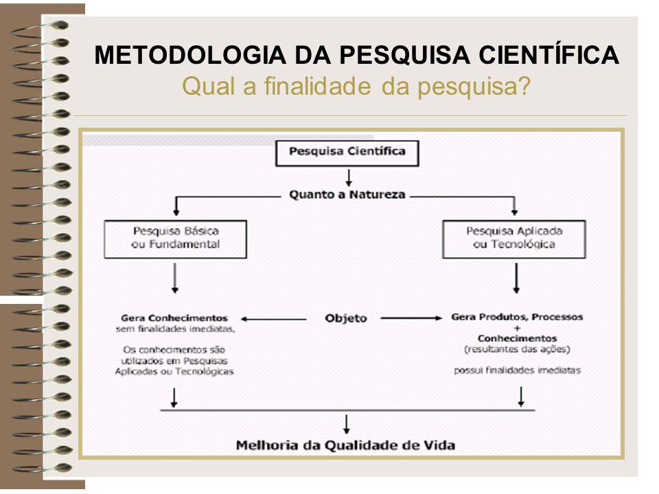 METODOLOGIA DA PESQUISA CIENTÍFICA Qual a finalidade da pesquisa?