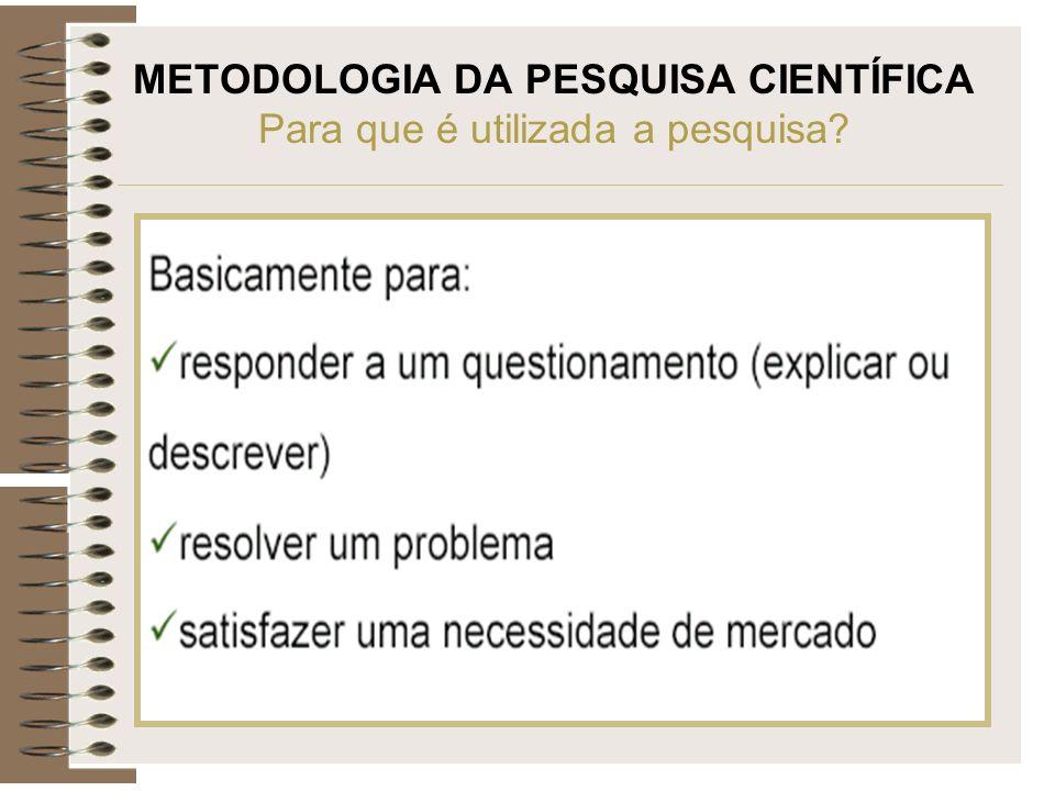 METODOLOGIA DA PESQUISA CIENTÍFICA Para que é utilizada a pesquisa?