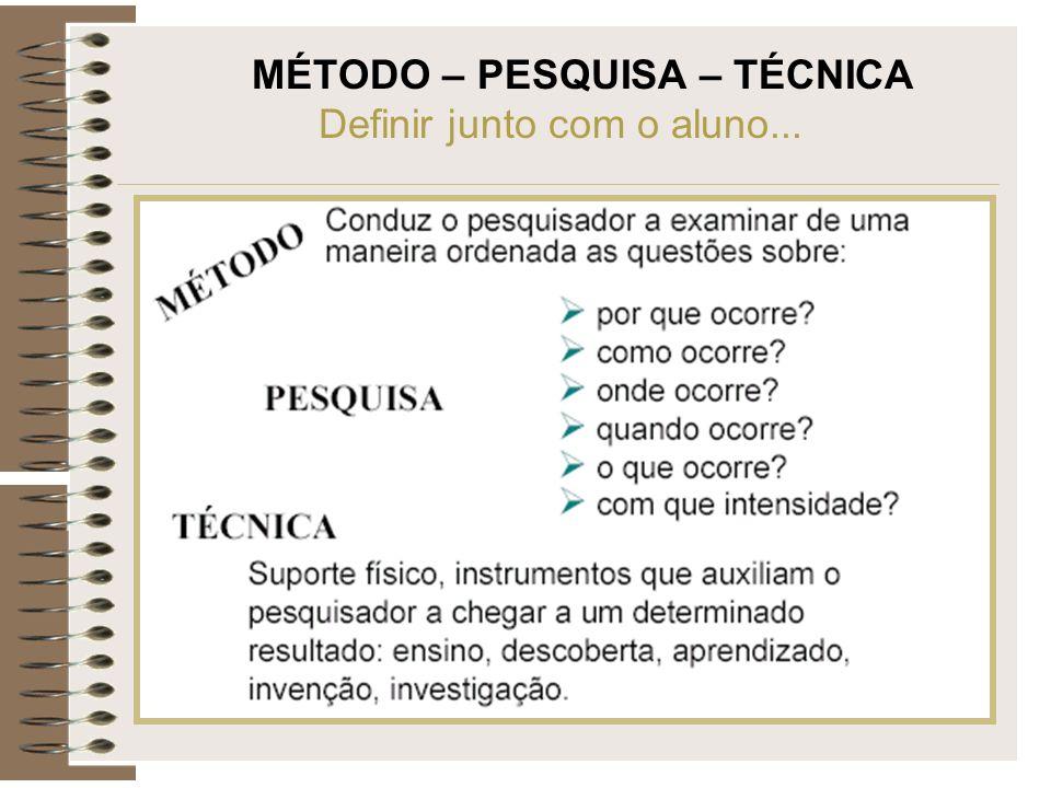 MÉTODO – PESQUISA – TÉCNICA Definir junto com o aluno...