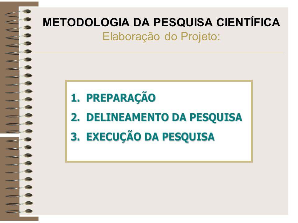 METODOLOGIA DA PESQUISA CIENTÍFICA Elaboração do Projeto: