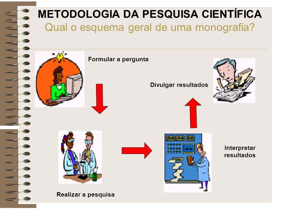 METODOLOGIA DA PESQUISA CIENTÍFICA Qual o esquema geral de uma monografia? Divulgar resultados Formular a pergunta Realizar a pesquisa Interpretar res