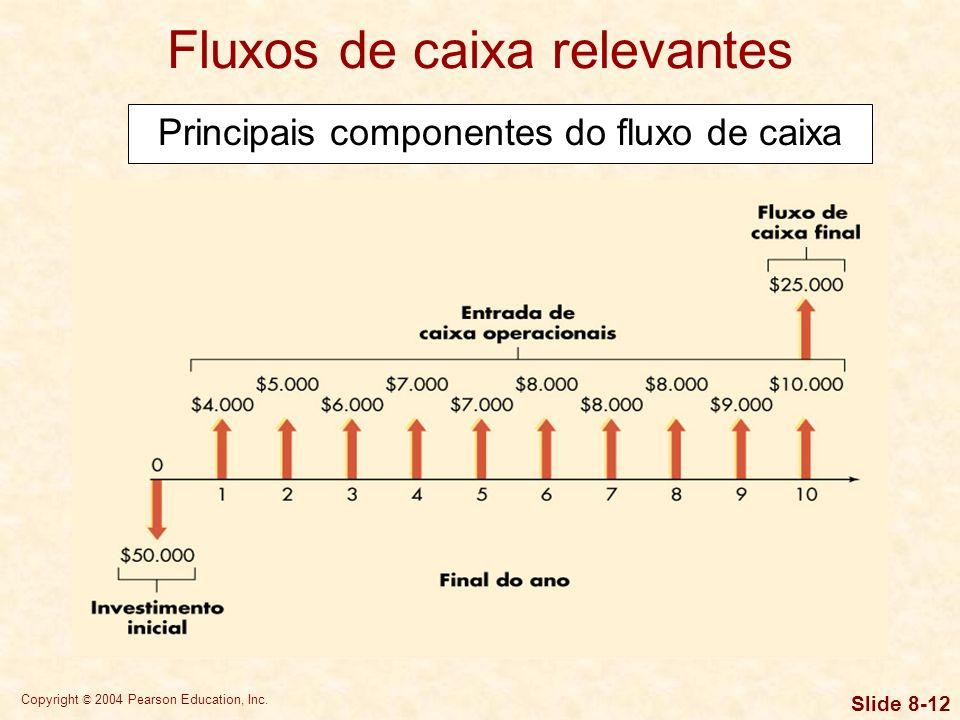Copyright © 2004 Pearson Education, Inc. Slide 8-11 Fluxos de caixa relevantes Fluxos de caixa incrementais: –São fluxos de caixa especificamente asso