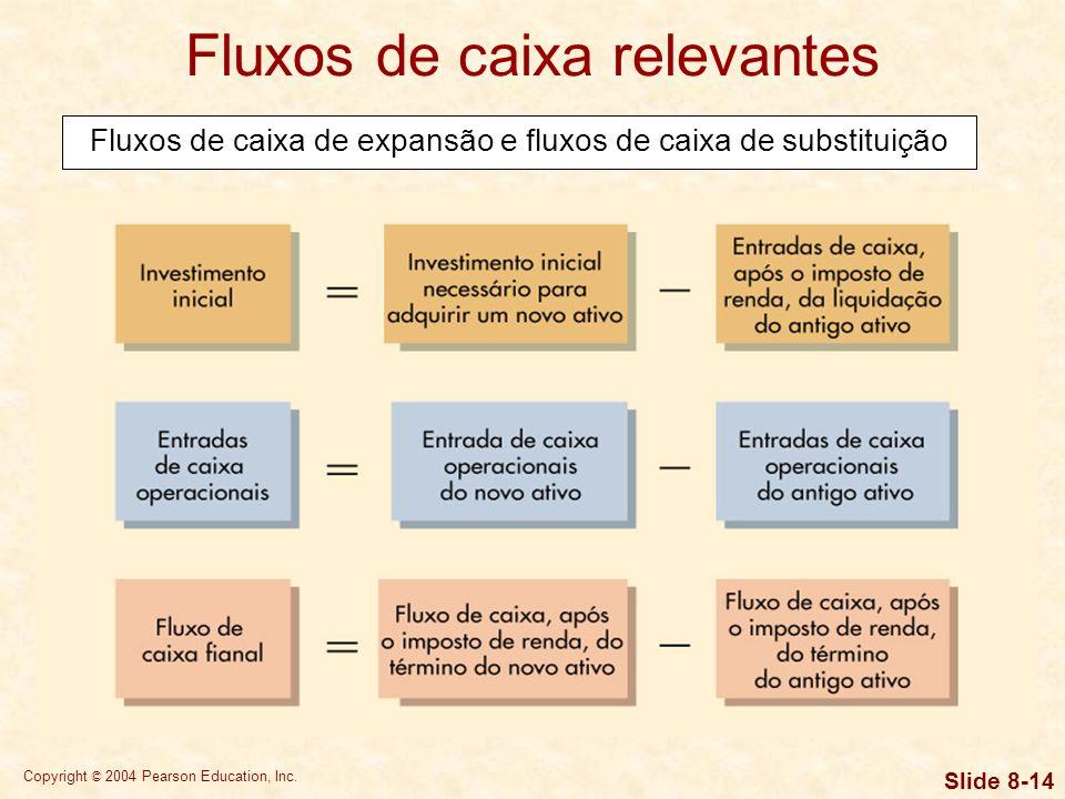 Copyright © 2004 Pearson Education, Inc. Slide 8-13 Fluxos de caixa relevantes Fluxos de caixa de expansão e fluxos de caixa de substituição A elabora