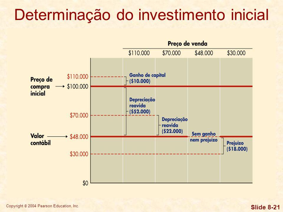 Copyright © 2004 Pearson Education, Inc. Slide 8-20 Determinação do investimento inicial
