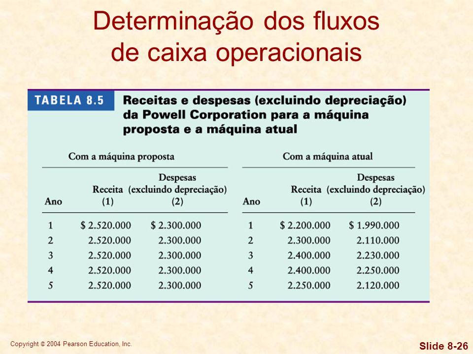 Copyright © 2004 Pearson Education, Inc. Slide 8-25 Determinação dos fluxos de caixa operacionais As estimativas de receitas e despesas (excluindo dep
