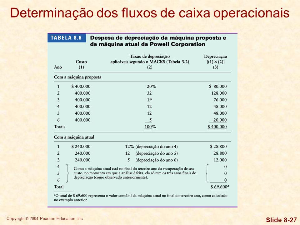 Copyright © 2004 Pearson Education, Inc. Slide 8-26 Determinação dos fluxos de caixa operacionais