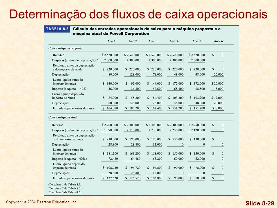 Copyright © 2004 Pearson Education, Inc. Slide 8-28 Determinação dos fluxos de caixa operacionais