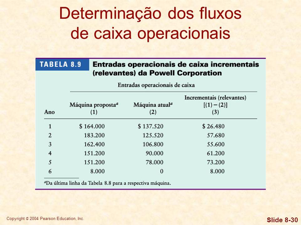 Copyright © 2004 Pearson Education, Inc. Slide 8-29 Determinação dos fluxos de caixa operacionais