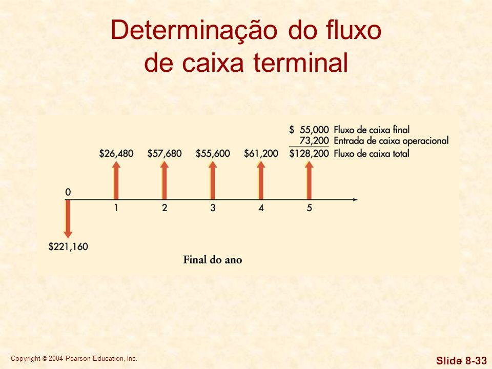 Copyright © 2004 Pearson Education, Inc. Slide 8-32 Determinação do fluxo de caixa terminal Prosseguindo com o exemplo da Powell Corporation, vamos su