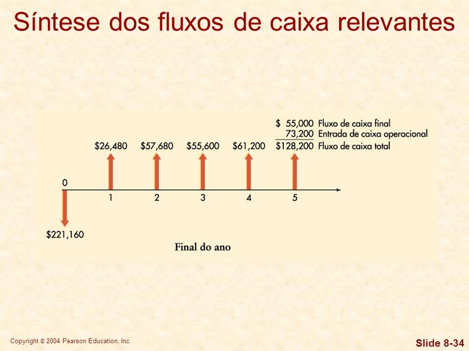 Copyright © 2004 Pearson Education, Inc. Slide 8-33 Determinação do fluxo de caixa terminal