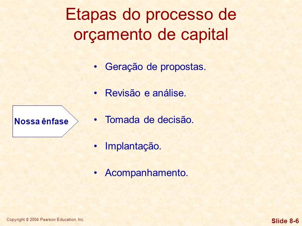 Copyright © 2004 Pearson Education, Inc. Slide 8-5 Substituição de ativos obsoletos. Aumento da eficiência das operações. Aquisição de ativos para exp