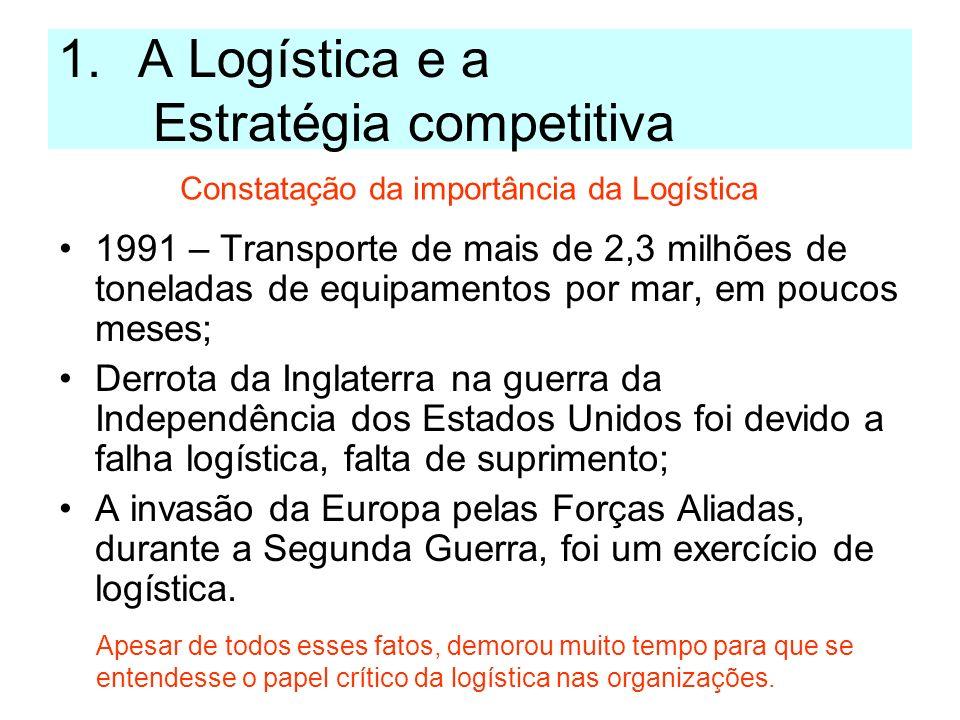 1.A Logística e a Estratégia competitiva 1991 – Transporte de mais de 2,3 milhões de toneladas de equipamentos por mar, em poucos meses; Derrota da In