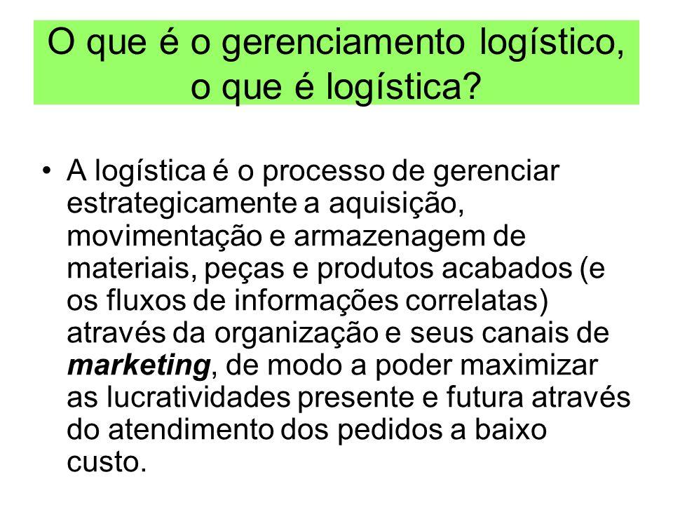 O que é o gerenciamento logístico, o que é logística? A logística é o processo de gerenciar estrategicamente a aquisição, movimentação e armazenagem d