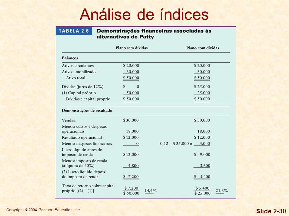 Copyright © 2004 Pearson Education, Inc. Slide 2-29 Índices de liquidez Índices de atividade –Giro do ativo total Giro do ativo total= Vendas líquidas