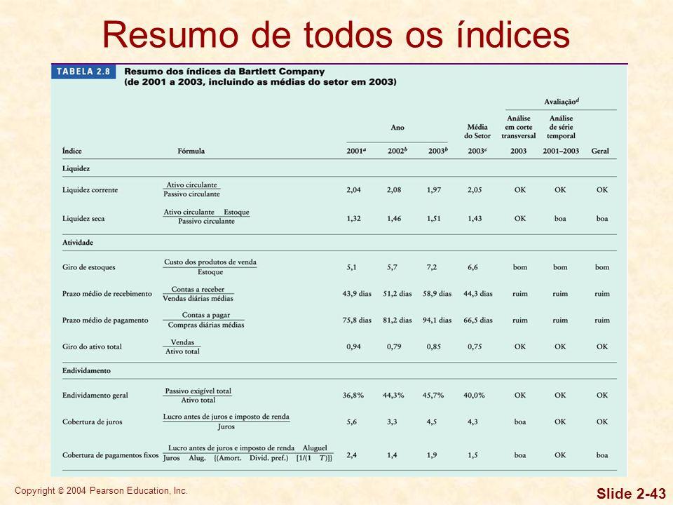 Copyright © 2004 Pearson Education, Inc. Slide 2-42 Índices de liquidez Índices de atividade Índices de endividamento P/L= Preço de mercado da ação or