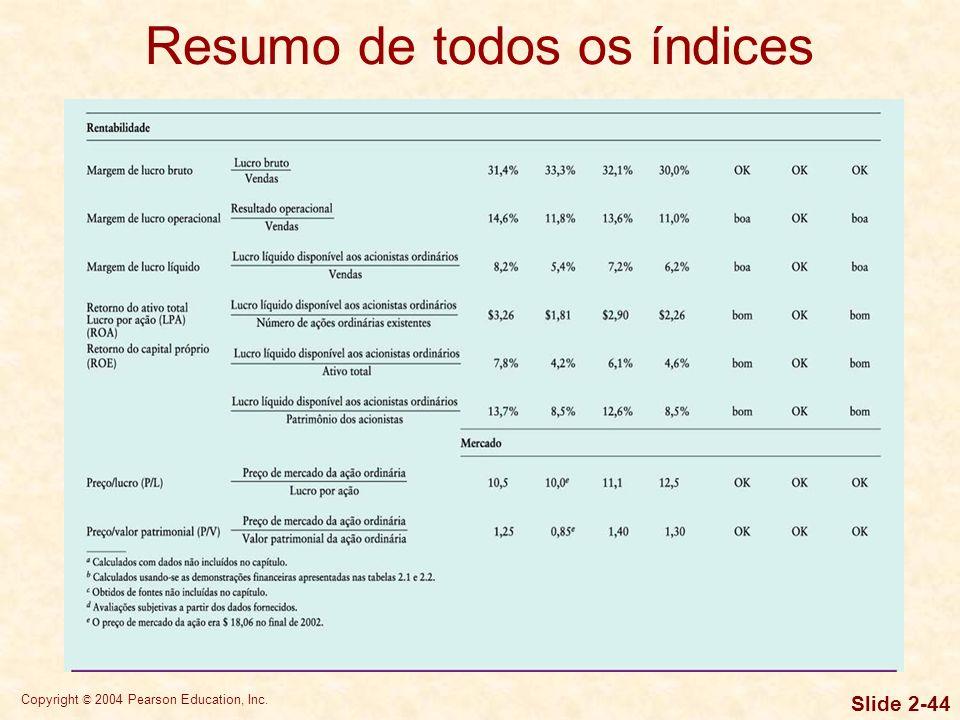Copyright © 2004 Pearson Education, Inc. Slide 2-43 Resumo de todos os índices