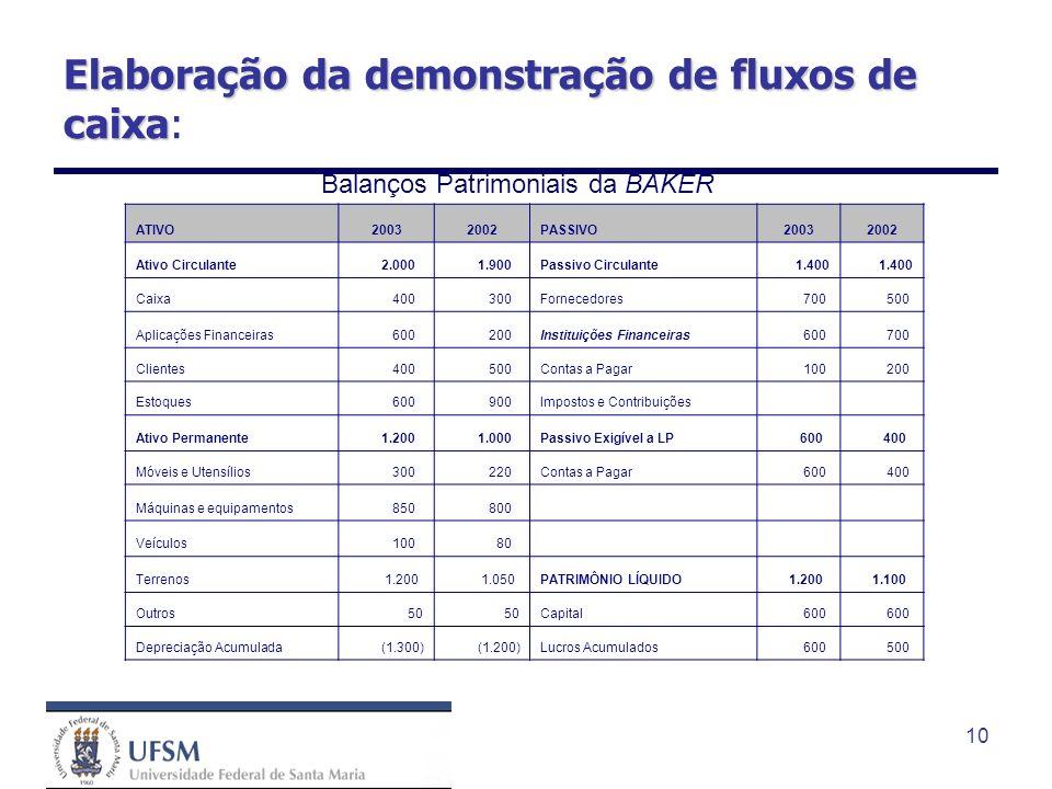 10 Elaboração da demonstração de fluxos de caixa Elaboração da demonstração de fluxos de caixa: Balanços Patrimoniais da BAKER ATIVO20032002PASSIVO200