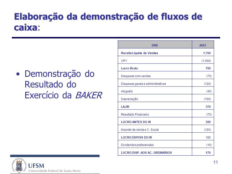 11 Elaboração da demonstração de fluxos de caixa Elaboração da demonstração de fluxos de caixa: Demonstração do Resultado do Exercício da BAKER DRE200