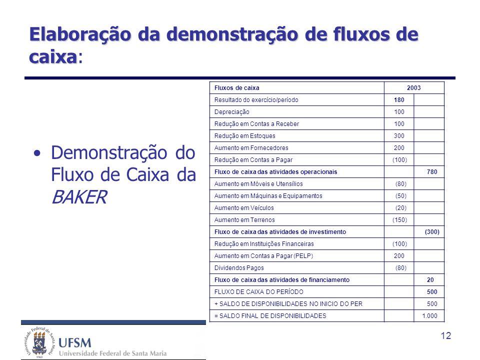 12 Elaboração da demonstração de fluxos de caixa Elaboração da demonstração de fluxos de caixa: Demonstração do Fluxo de Caixa da BAKER Fluxos de caix