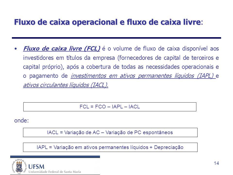 14 Fluxo de caixa operacional e fluxo de caixa livre Fluxo de caixa operacional e fluxo de caixa livre: Fluxo de caixa livre (FCL) é o volume de fluxo