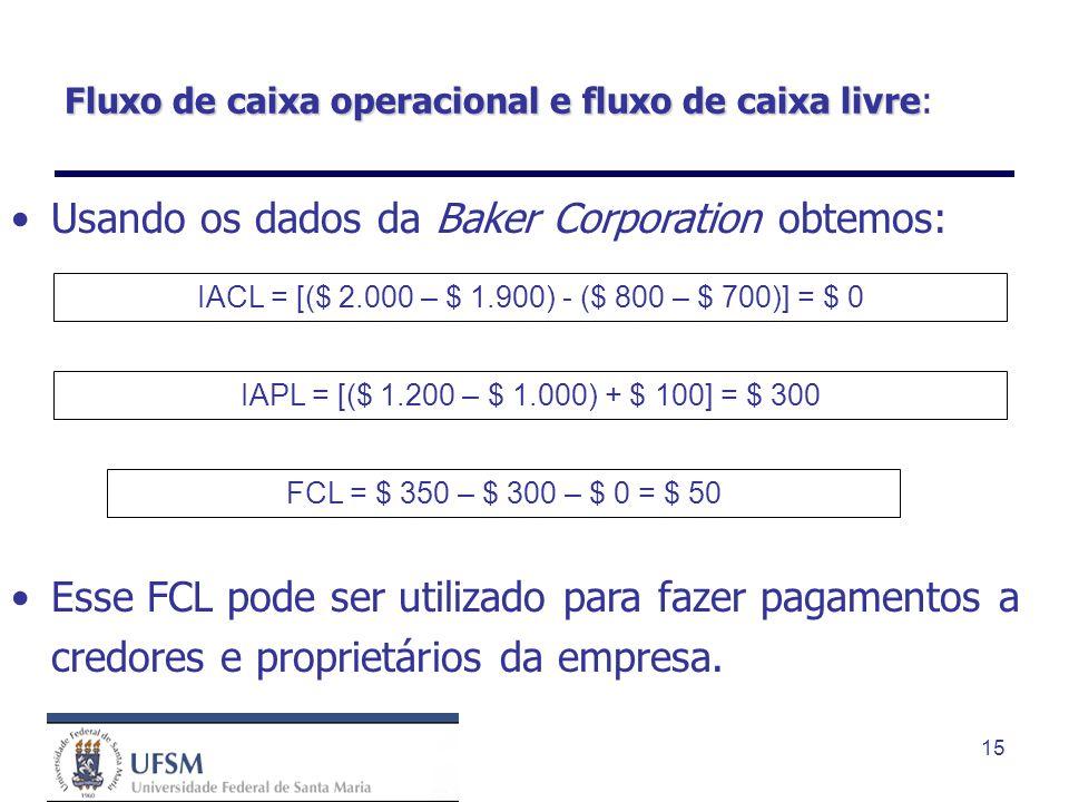 15 Fluxo de caixa operacional e fluxo de caixa livre Fluxo de caixa operacional e fluxo de caixa livre: Usando os dados da Baker Corporation obtemos: