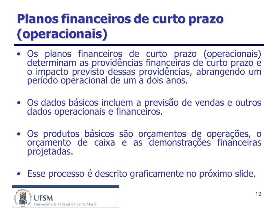 19 Planos financeiros de curto prazo (operacionais) Os planos financeiros de curto prazo (operacionais) determinam as providências financeiras de curt
