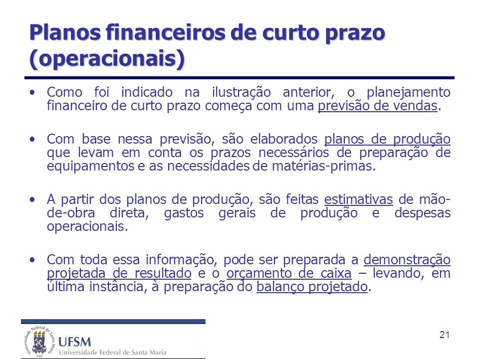 21 Planos financeiros de curto prazo (operacionais) Como foi indicado na ilustração anterior, o planejamento financeiro de curto prazo começa com uma