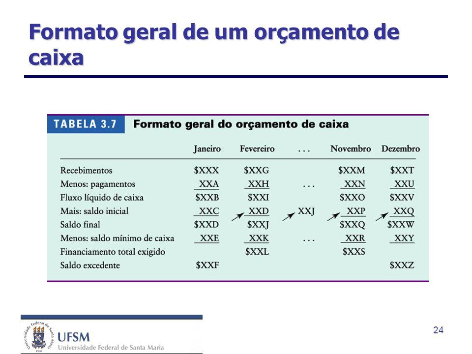24 Formato geral de um orçamento de caixa