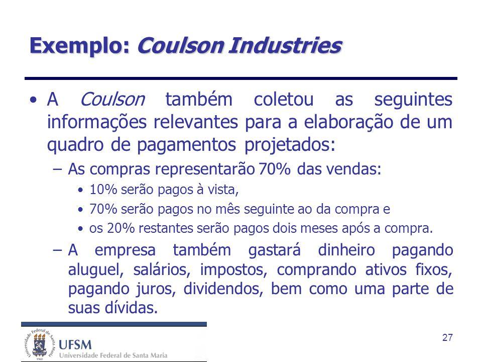27 Exemplo: Coulson Industries A Coulson também coletou as seguintes informações relevantes para a elaboração de um quadro de pagamentos projetados: –