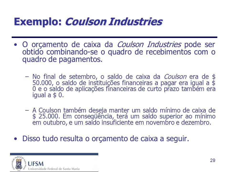 29 Exemplo: Coulson Industries O orçamento de caixa da Coulson Industries pode ser obtido combinando-se o quadro de recebimentos com o quadro de pagam