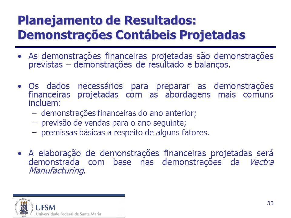 35 Planejamento de Resultados: Demonstrações Contábeis Projetadas As demonstrações financeiras projetadas são demonstrações previstas – demonstrações
