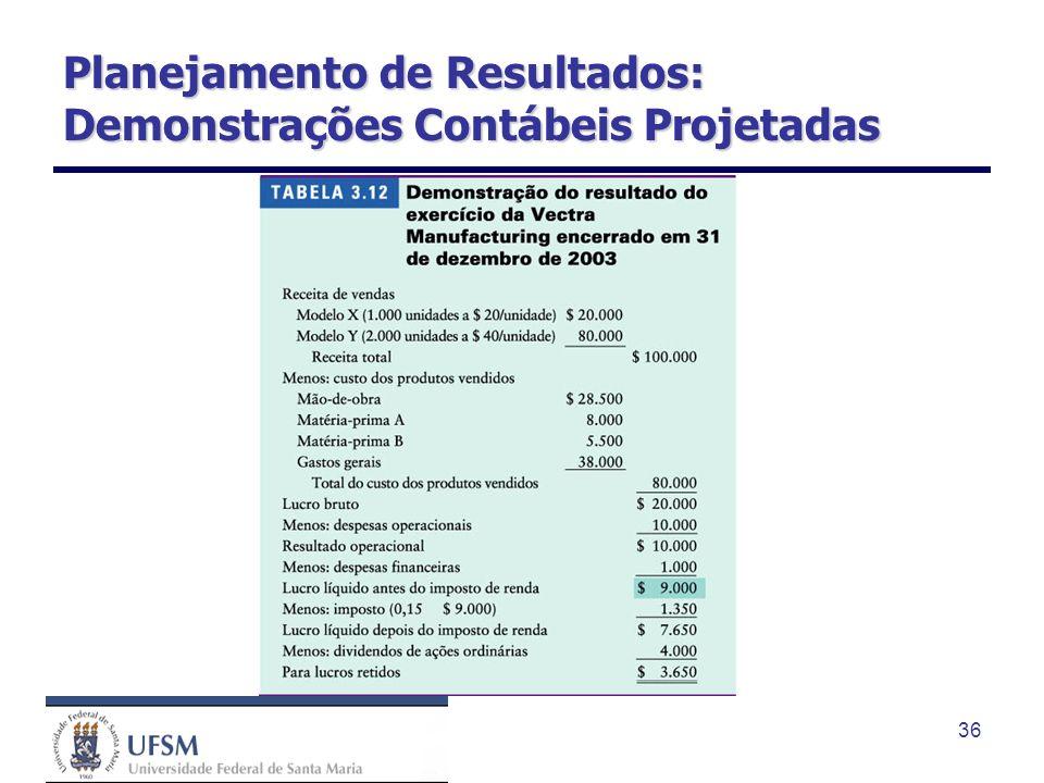 36 Planejamento de Resultados: Demonstrações Contábeis Projetadas