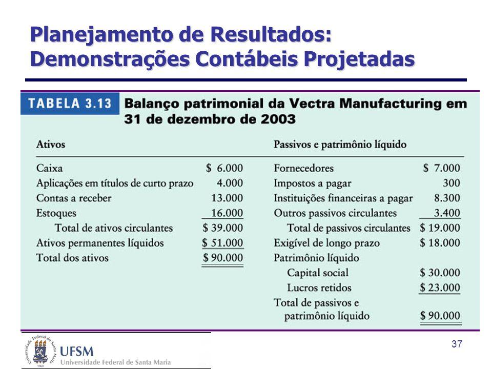 37 Planejamento de Resultados: Demonstrações Contábeis Projetadas