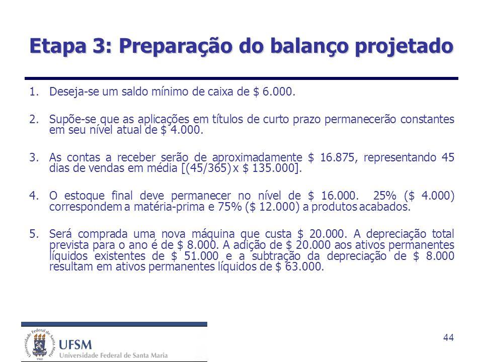 44 Etapa 3: Preparação do balanço projetado 1.Deseja-se um saldo mínimo de caixa de $ 6.000. 2.Supõe-se que as aplicações em títulos de curto prazo pe