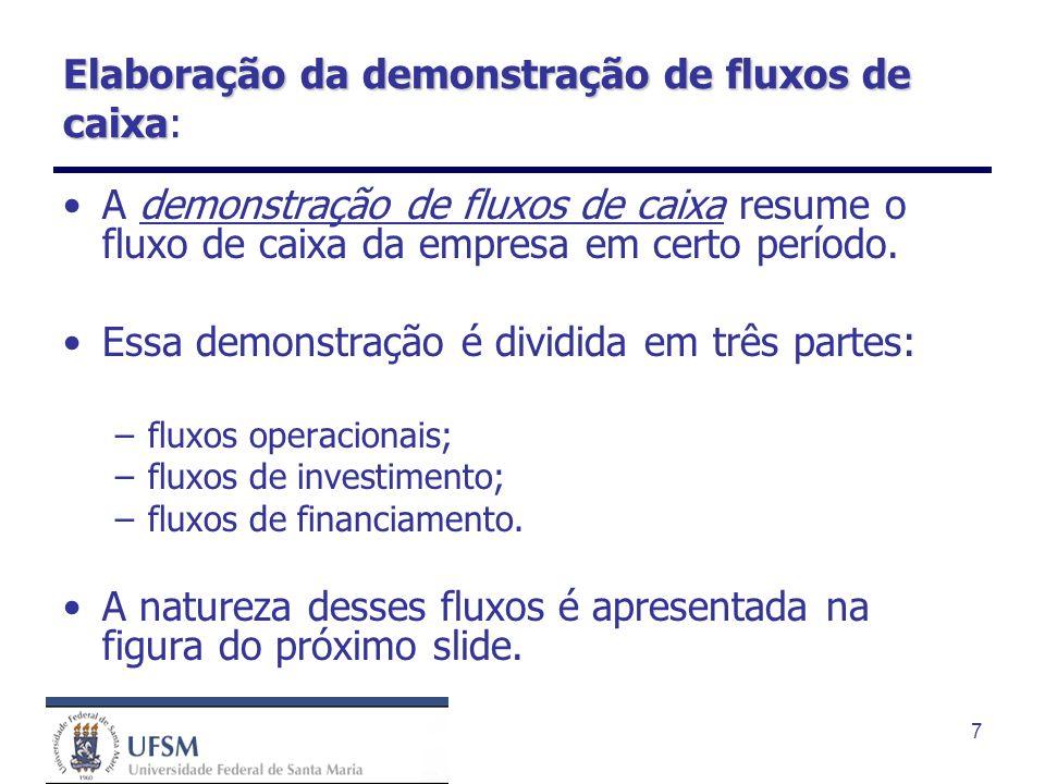 7 Elaboração da demonstração de fluxos de caixa Elaboração da demonstração de fluxos de caixa: A demonstração de fluxos de caixa resume o fluxo de cai