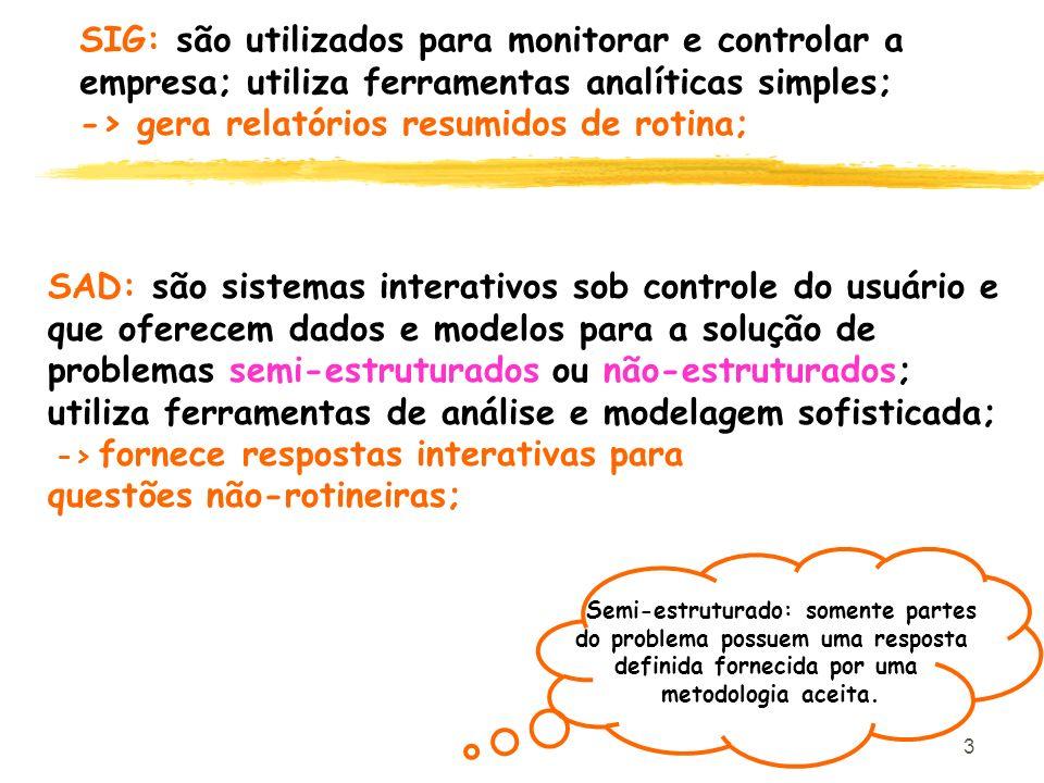 3 SIG: são utilizados para monitorar e controlar a empresa; utiliza ferramentas analíticas simples; -> gera relatórios resumidos de rotina; Semi-estru