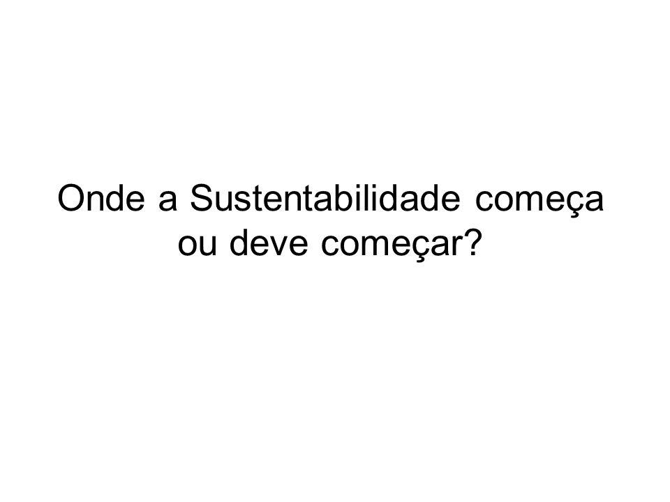 Onde a Sustentabilidade começa ou deve começar?
