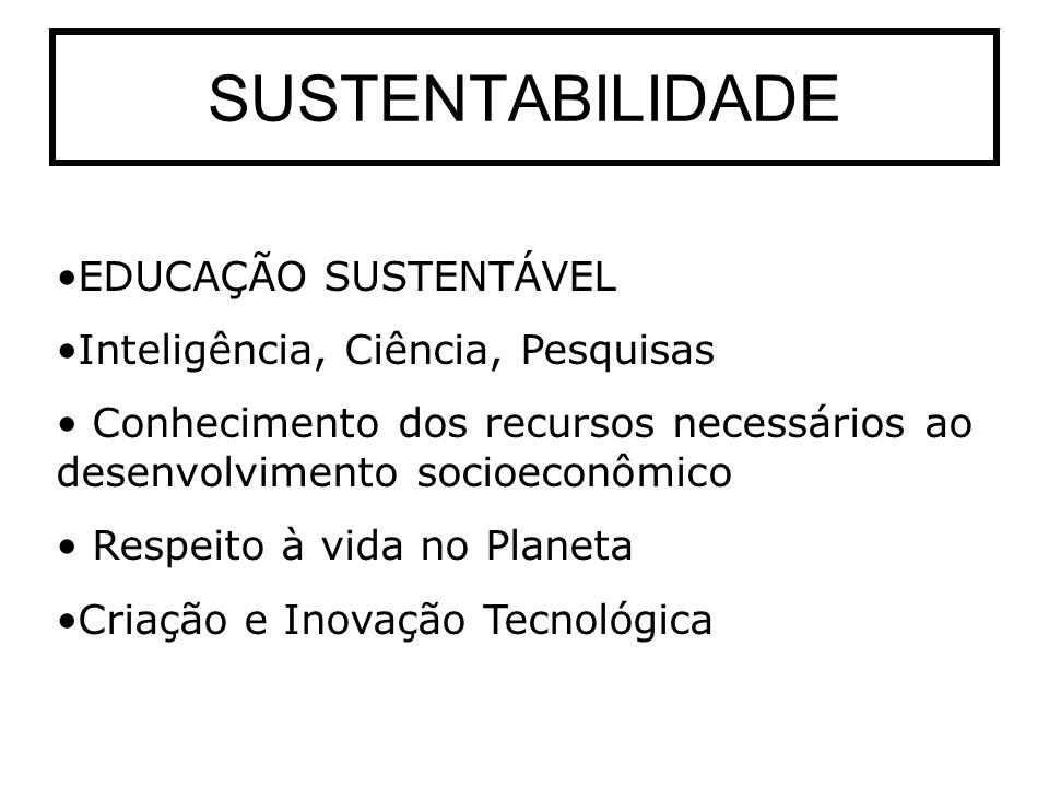 SUSTENTABILIDADE EDUCAÇÃO SUSTENTÁVEL Inteligência, Ciência, Pesquisas Conhecimento dos recursos necessários ao desenvolvimento socioeconômico Respeit