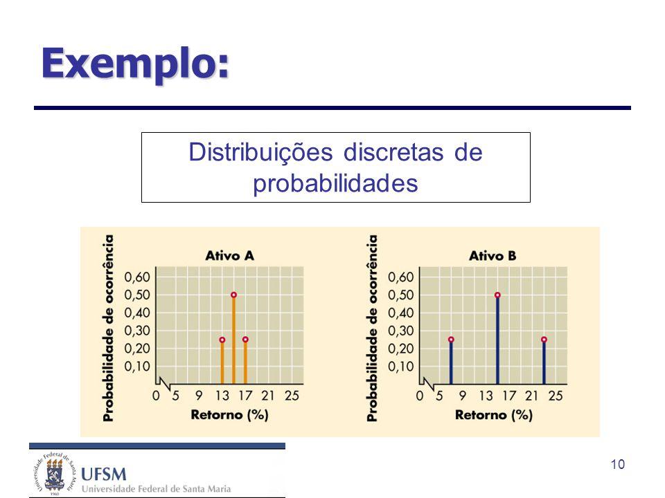 10 Exemplo: Distribuições discretas de probabilidades